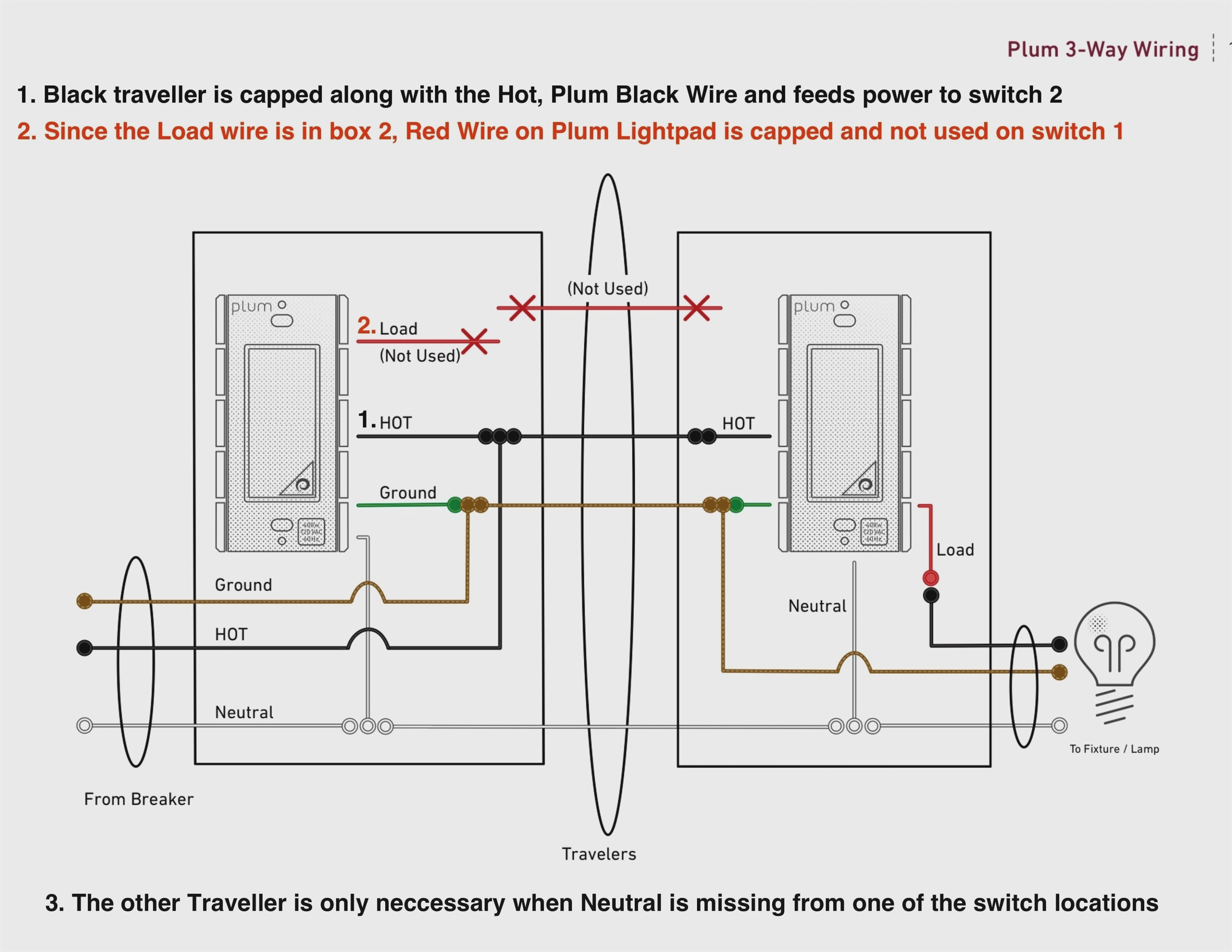 Diagram Ford Floor Dimmer Switch Wiring Diagram Full Version Hd Quality Wiring Diagram Thearchitecturediagram Potrosuaemfc Mx