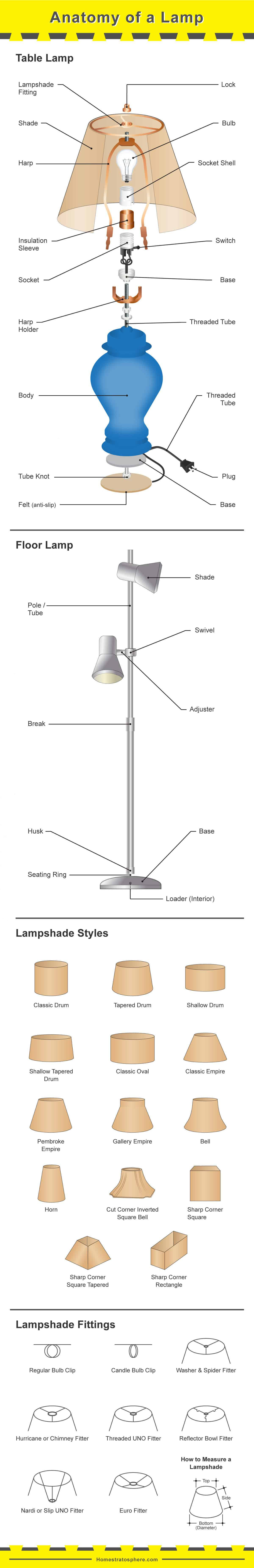 Floor Lamp Components  U2022 Cabinet Ideas