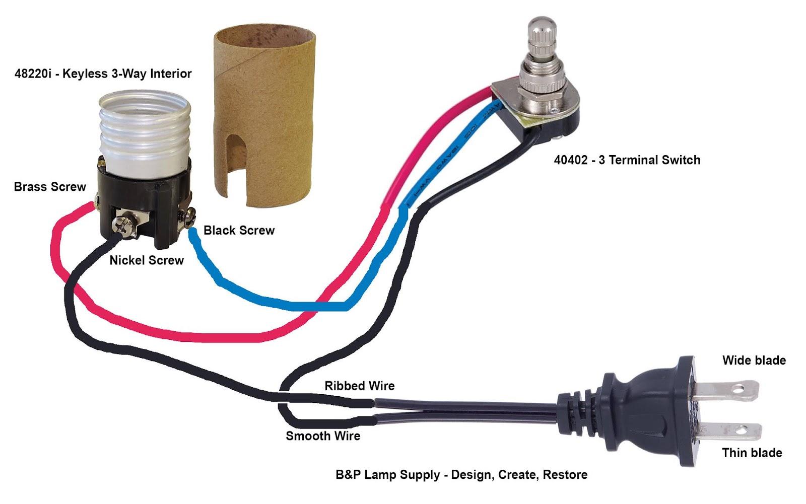 Floor Lamp Rewiring Kit  U2022 Cabinet Ideas