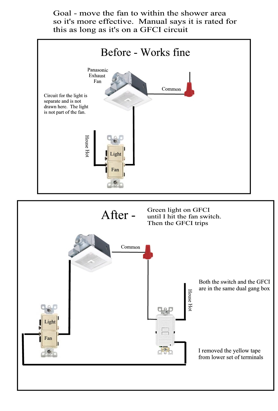 Diagram Bathroom Fan And Light And Gfi Wiring Diagram Full Version Hd Quality Wiring Diagram 356wtw Unlimitedstore Fr
