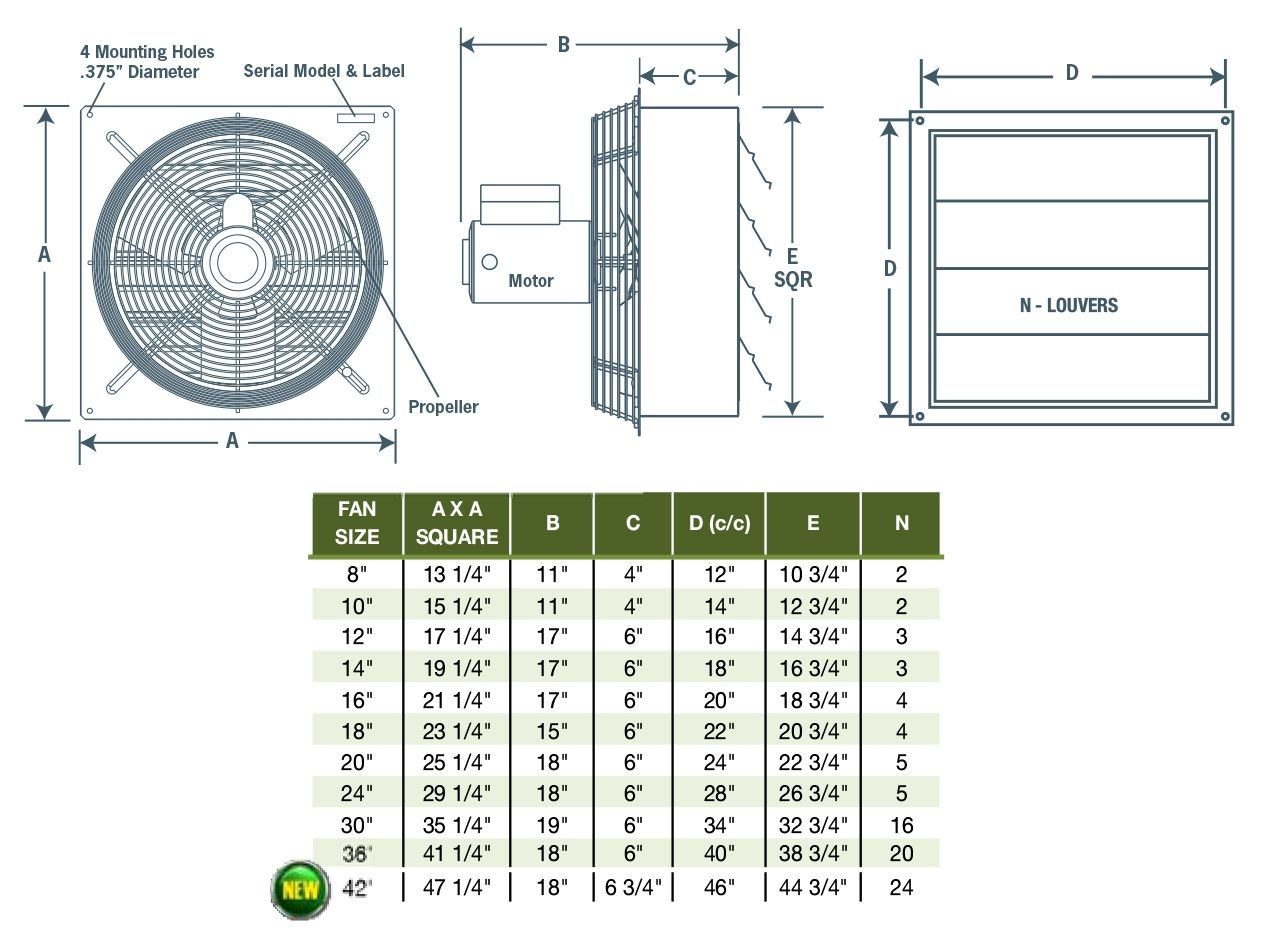 Calculate Bathroom Exhaust Fan Cfm • Cabinet Ideas