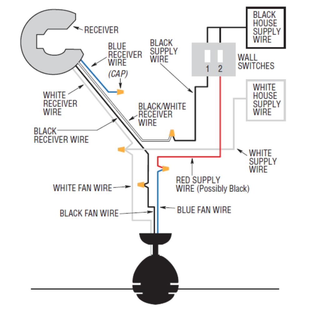 Ceiling Fan Reverse Switch Remote  U2022 Cabinet Ideas