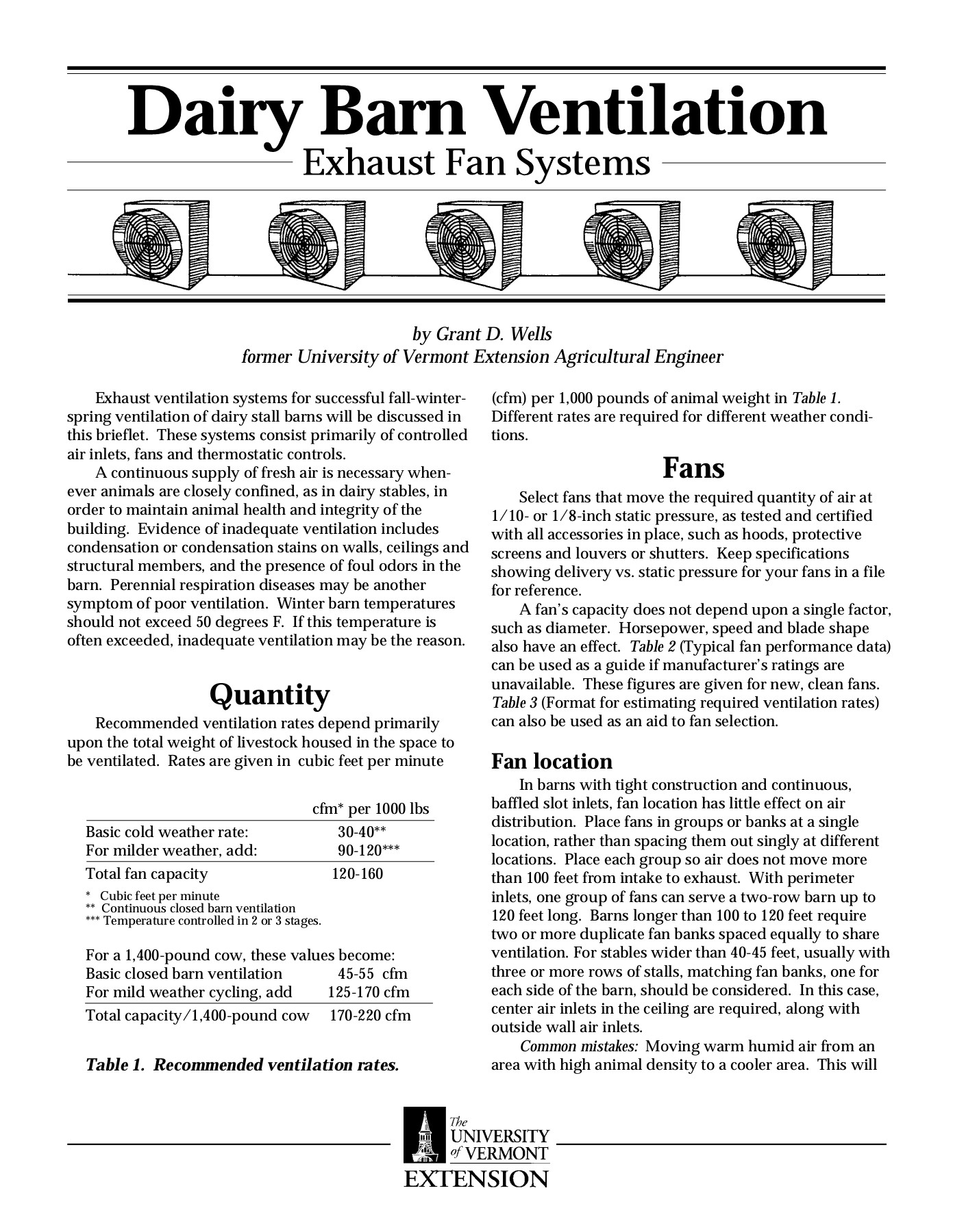 Exhaust Fan Cfm Per Square Foot • Cabinet Ideas