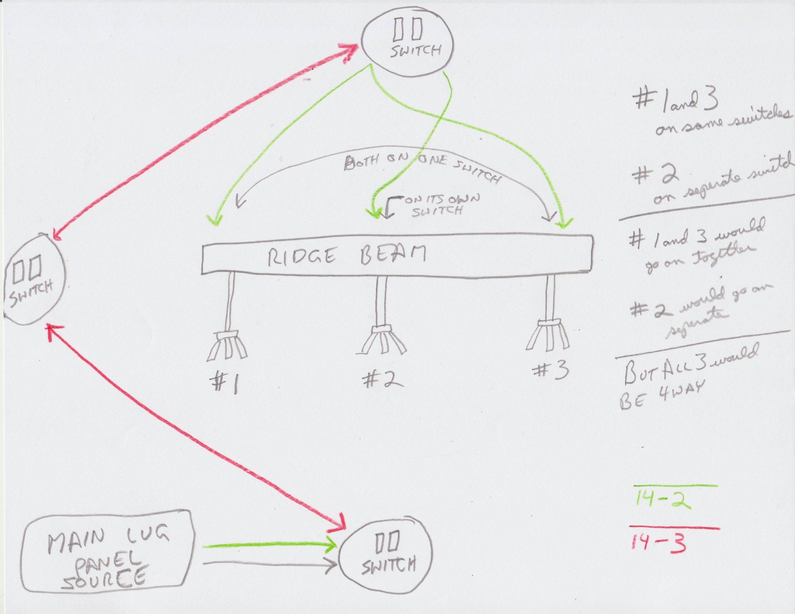 4 position ceiling fan switch  u2022 cabinet ideas