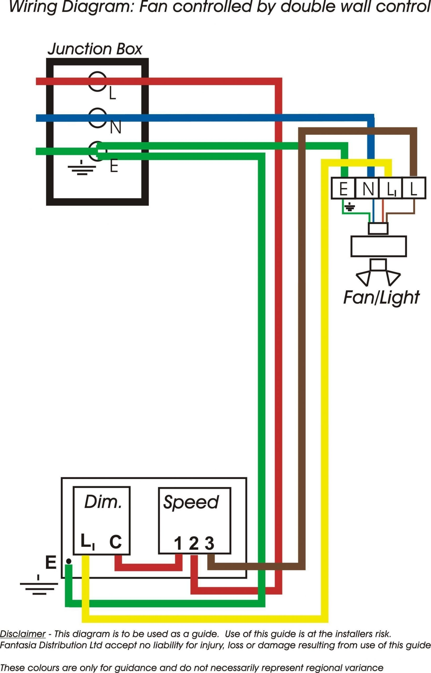 New Industrial Exhaust Fan Wiring Diagram Diagram throughout size 1921 X 2997