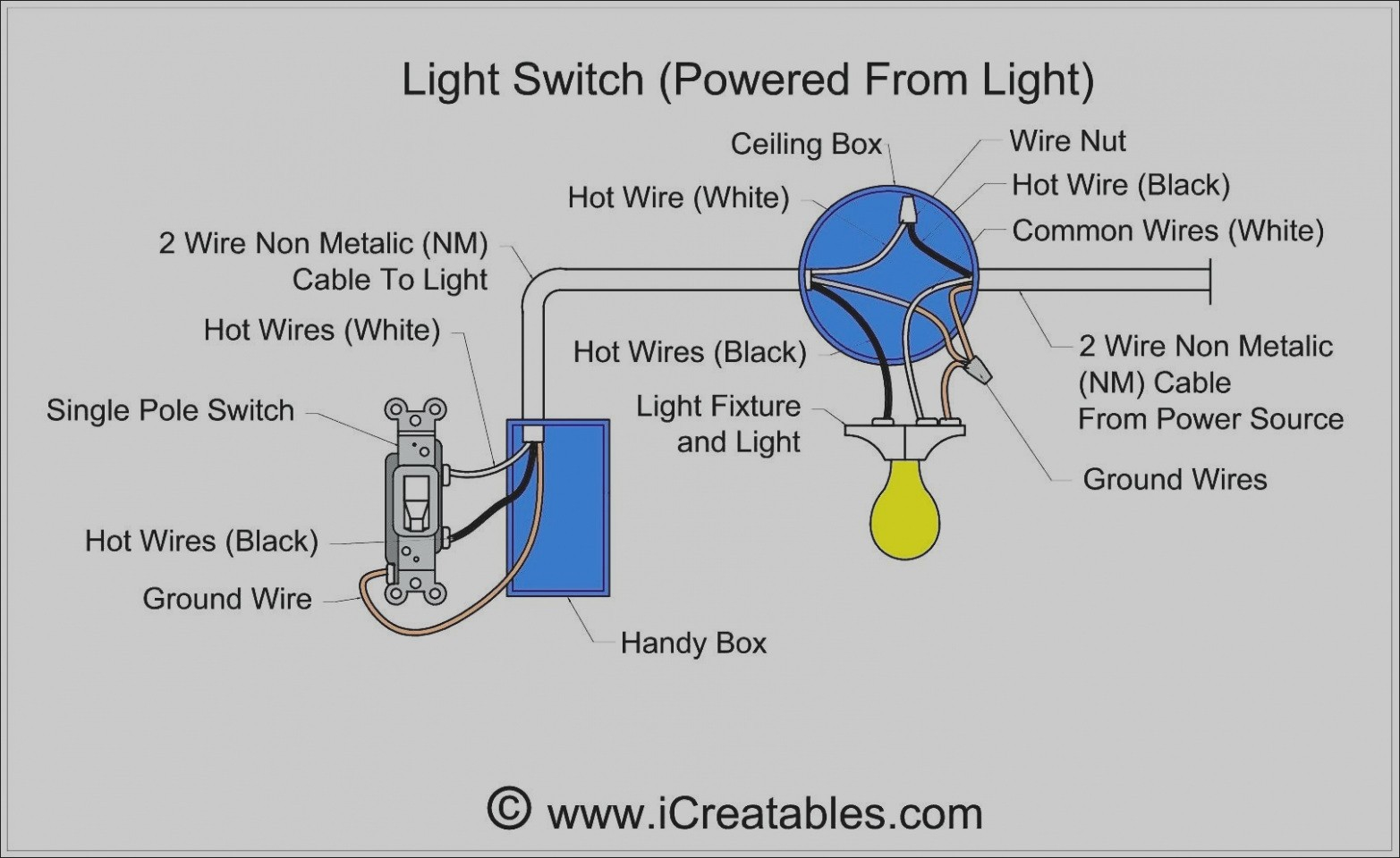 St5140 Arlec Wiring Diagram Light Switch in sizing 1565 X 960